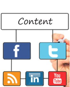 buy social media content seo friendly 60 posts and Social Media Content Seo Friendly 120 Posts
